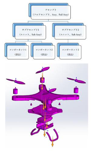 SolidWorks ボトムアップ設計