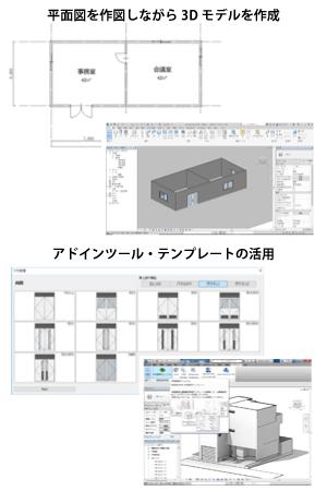 3Dモデル作成/アドインツールテンプレート活用